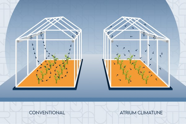 Atrium Agri acquires worldwide exclusivity on BaOpt climate system